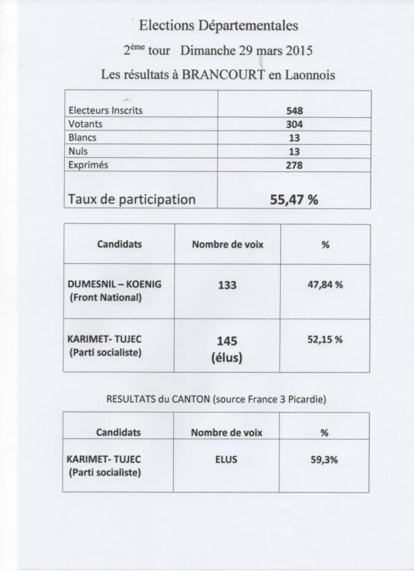 Numerisation 20150329