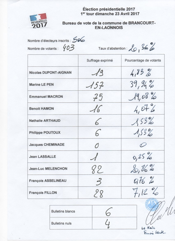 Numerisation 20170423