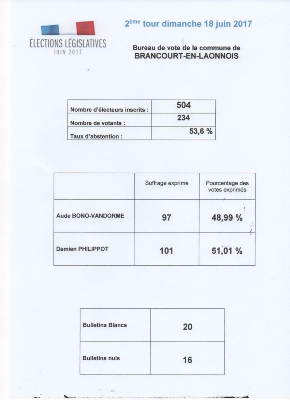 Numerisation 20170618 2